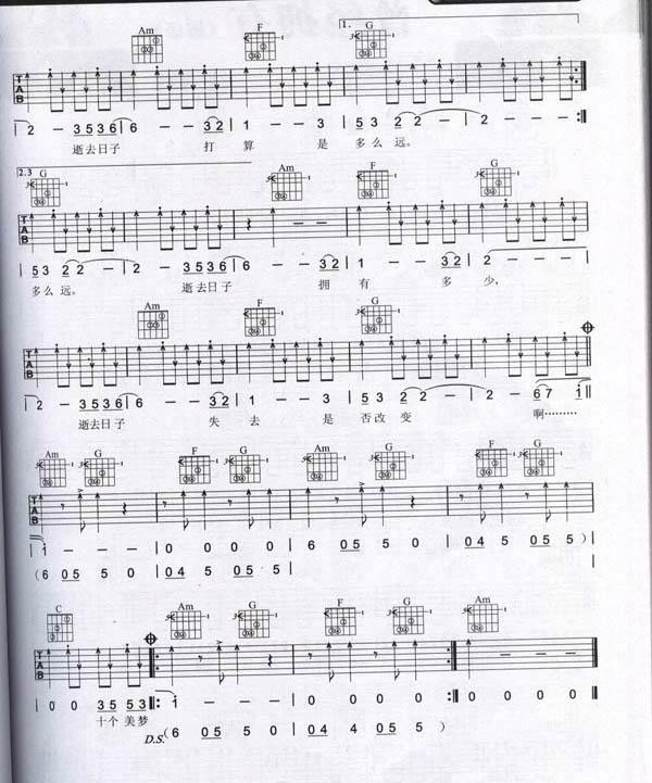 逝去的日子吉他谱图片-beyond