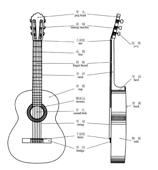 st吉他电路图